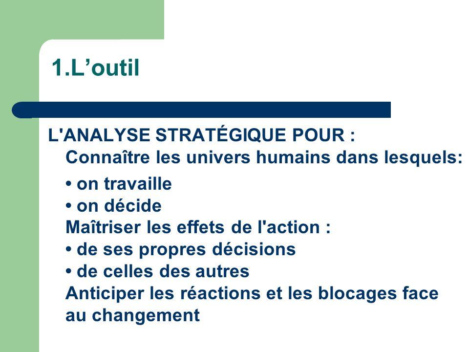 1.Loutil L'ANALYSE STRATÉGIQUE POUR : Connaître les univers humains dans lesquels: on travaille on décide Maîtriser les effets de l'action : de ses pr