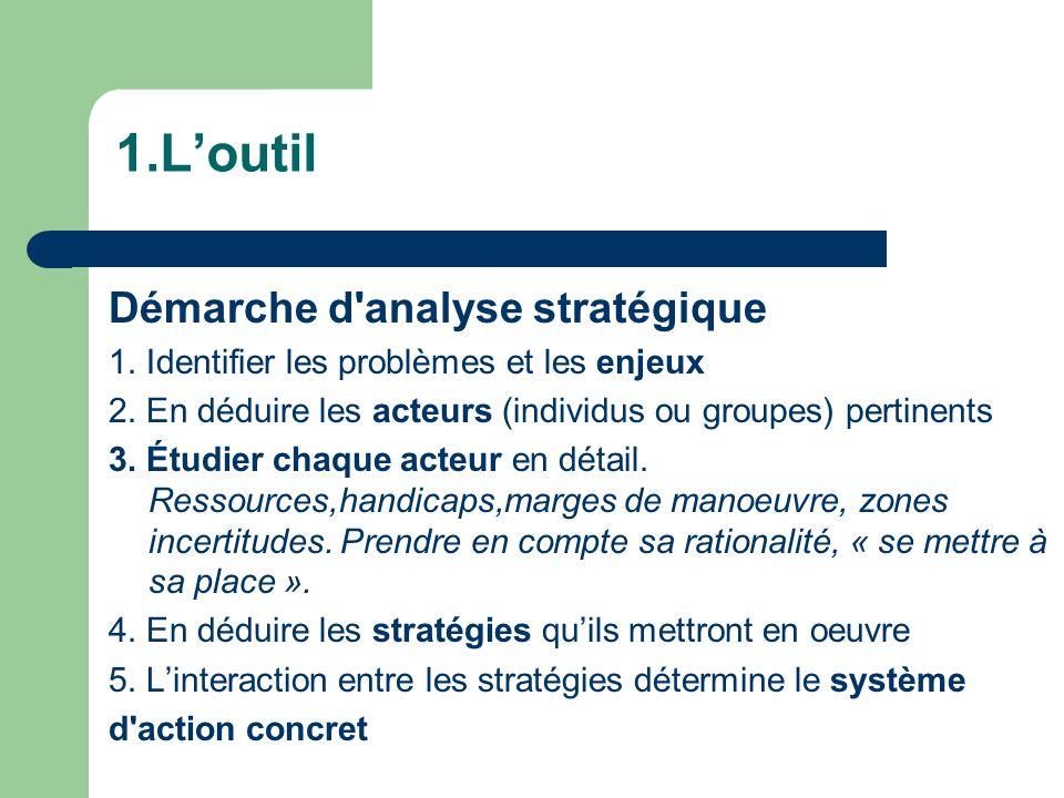 1.Loutil Démarche d'analyse stratégique 1. Identifier les problèmes et les enjeux 2. En déduire les acteurs (individus ou groupes) pertinents 3. Étudi