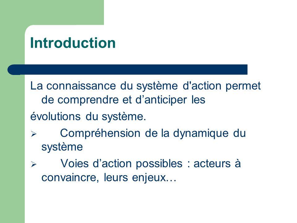 Introduction La connaissance du système d'action permet de comprendre et danticiper les évolutions du système. Compréhension de la dynamique du systèm