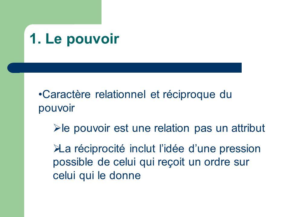 La différence entre système de régulation des relations et système des alliances et ses contraintes.