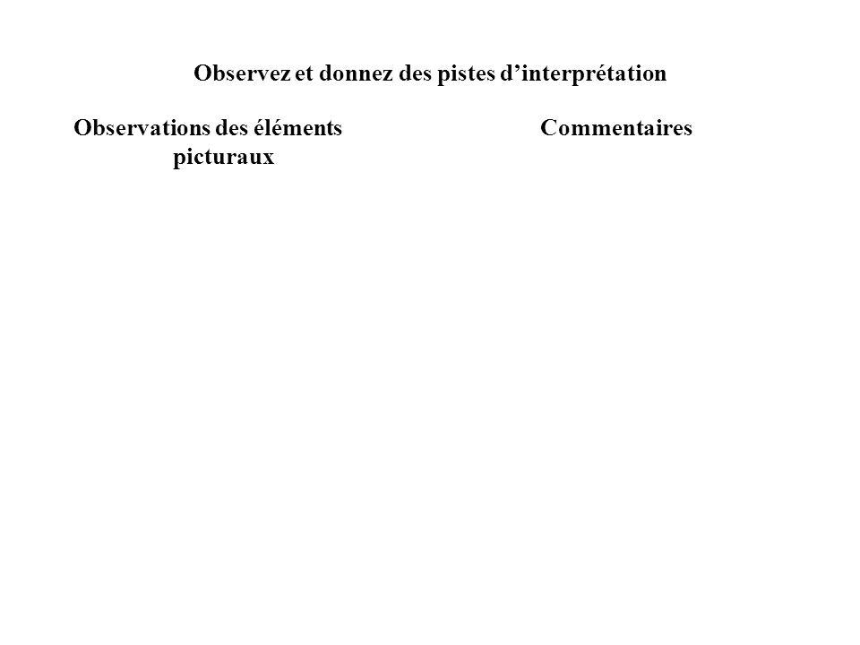 Observez et donnez des pistes dinterprétation Observations des éléments picturaux Commentaires