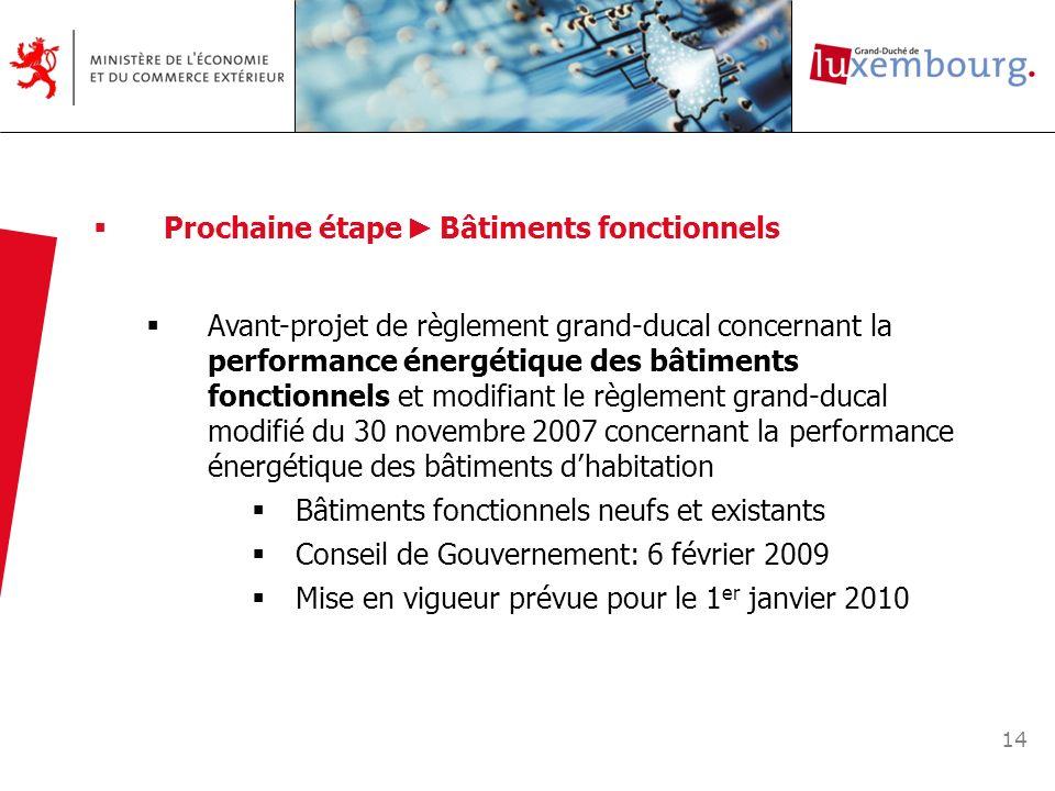 14 Prochaine étape Bâtiments fonctionnels Avant-projet de règlement grand-ducal concernant la performance énergétique des bâtiments fonctionnels et mo