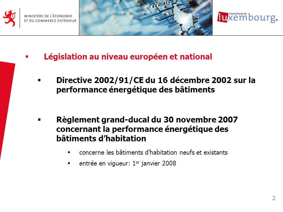 3 La situation réglementaire à Luxembourg Depuis le 1 er janvier 2008: Les bâtiments dhabitation neufs, les extensions de bâtiments dhabitation et les modifications de bâtiments dhabitation doivent disposer dun certificat de performance énergétique et respecter les exigences en matière de performance énergétique.