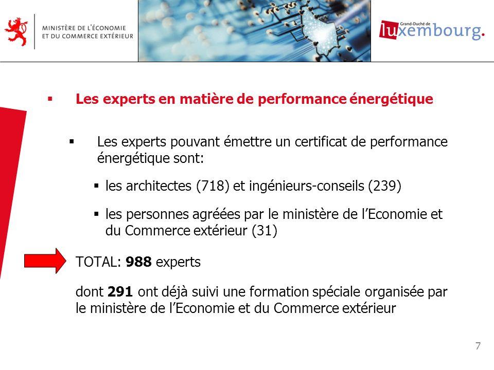 7 Les experts en matière de performance énergétique Les experts pouvant émettre un certificat de performance énergétique sont: les architectes (718) e