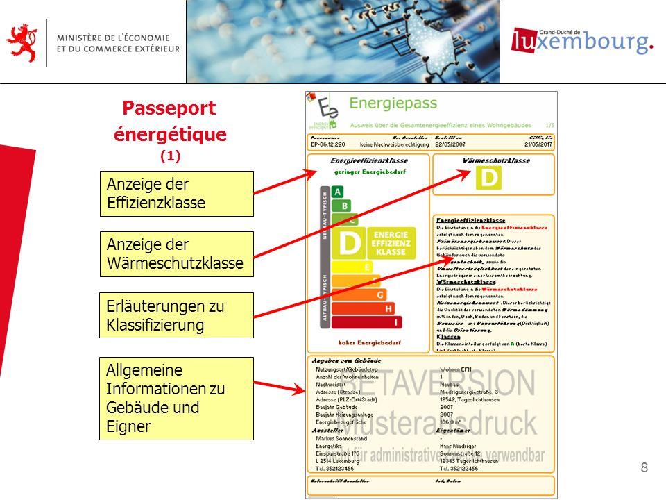 8 Passeport énergétique (1) Anzeige der Effizienzklasse Anzeige der Wärmeschutzklasse Erläuterungen zu Klassifizierung Allgemeine Informationen zu Geb