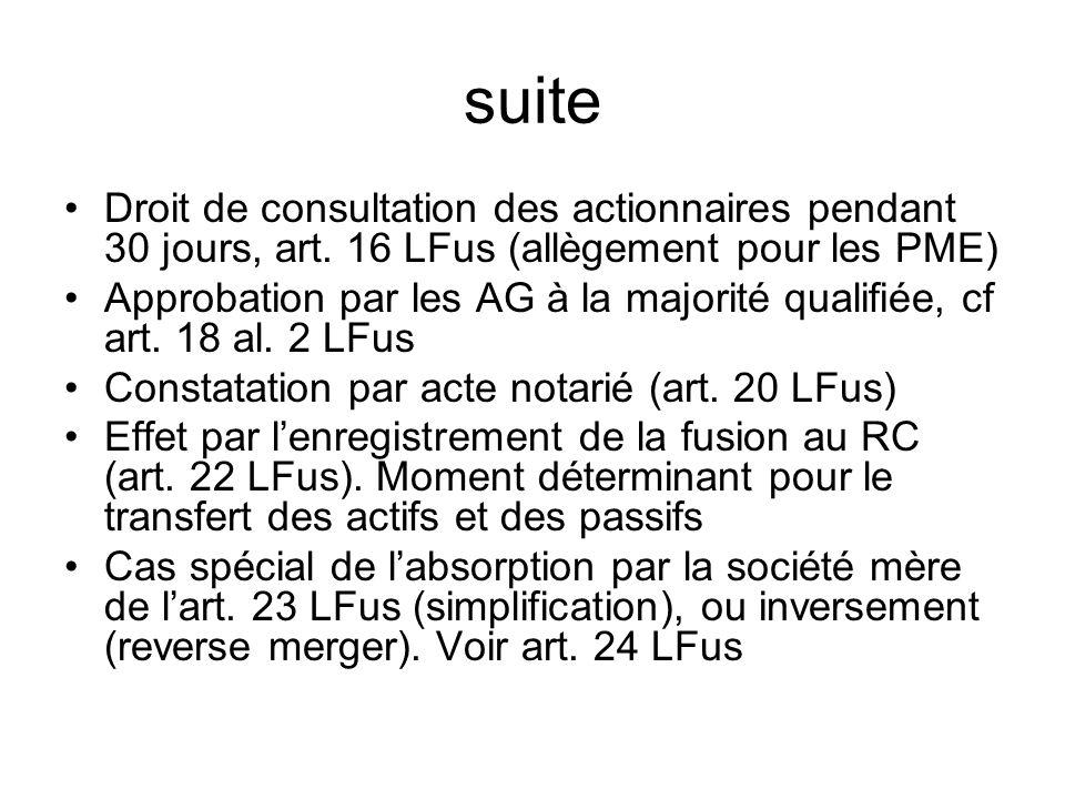 suite Droit de consultation des actionnaires pendant 30 jours, art.