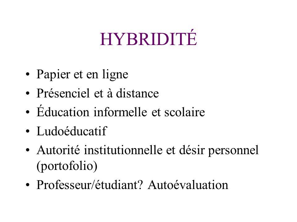 HYBRIDITÉ Papier et en ligne Présenciel et à distance Éducation informelle et scolaire Ludoéducatif Autorité institutionnelle et désir personnel (portofolio) Professeur/étudiant.