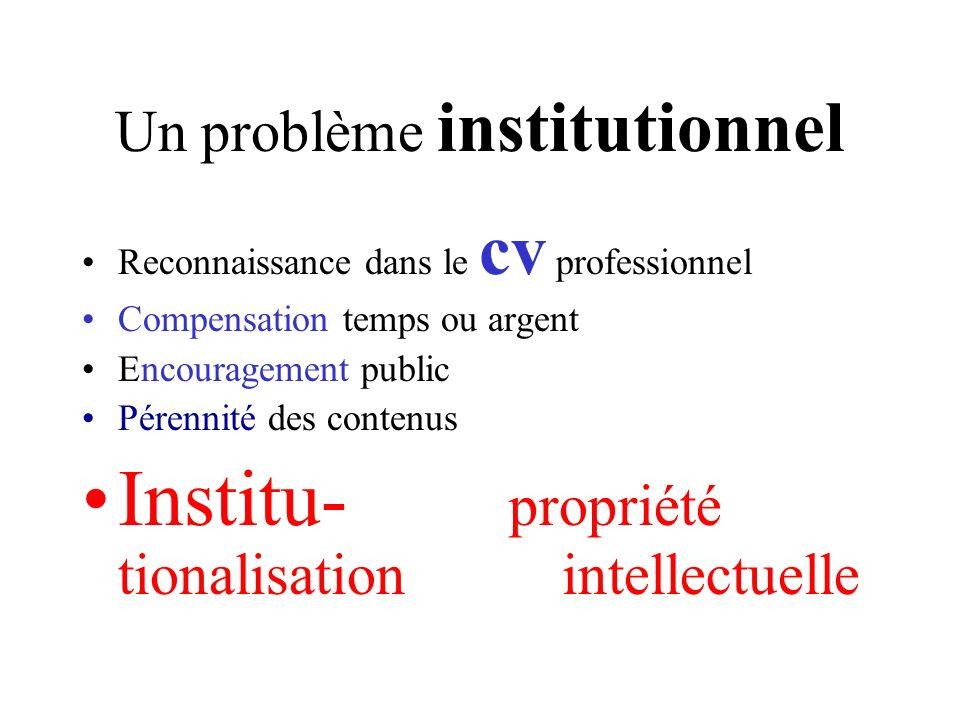 Un problème institutionnel Reconnaissance dans le cv professionnel Compensation temps ou argent Encouragement public Pérennité des contenus Institu- propriété tionalisationintellectuelle