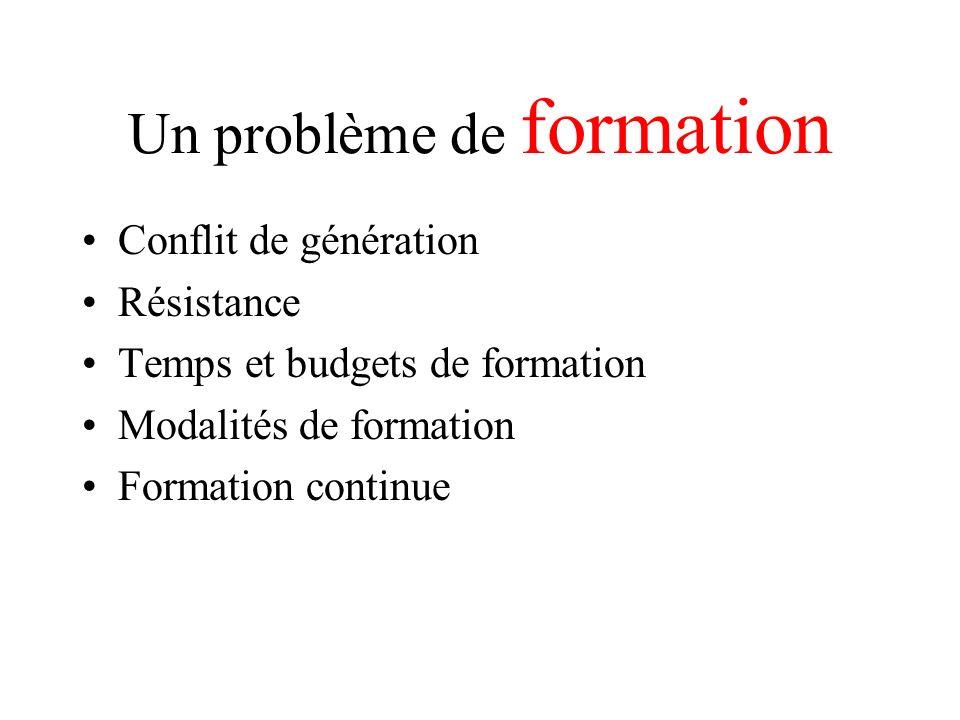 Un problème de formation Conflit de génération Résistance Temps et budgets de formation Modalités de formation Formation continue