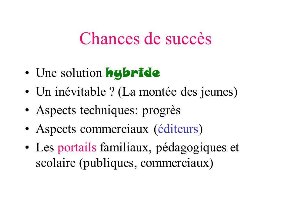 Chances de succès Une solution hybride Un inévitable .