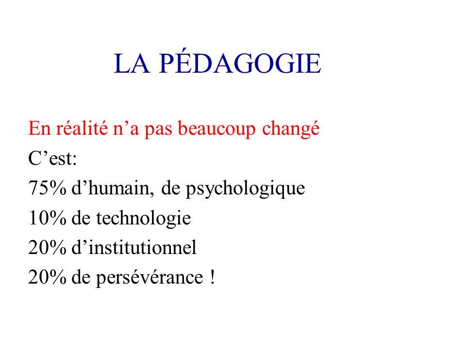 LA PÉDAGOGIE En réalité na pas beaucoup changé Cest: 75% dhumain, de psychologique 10% de technologie 20% dinstitutionnel 20% de persévérance !