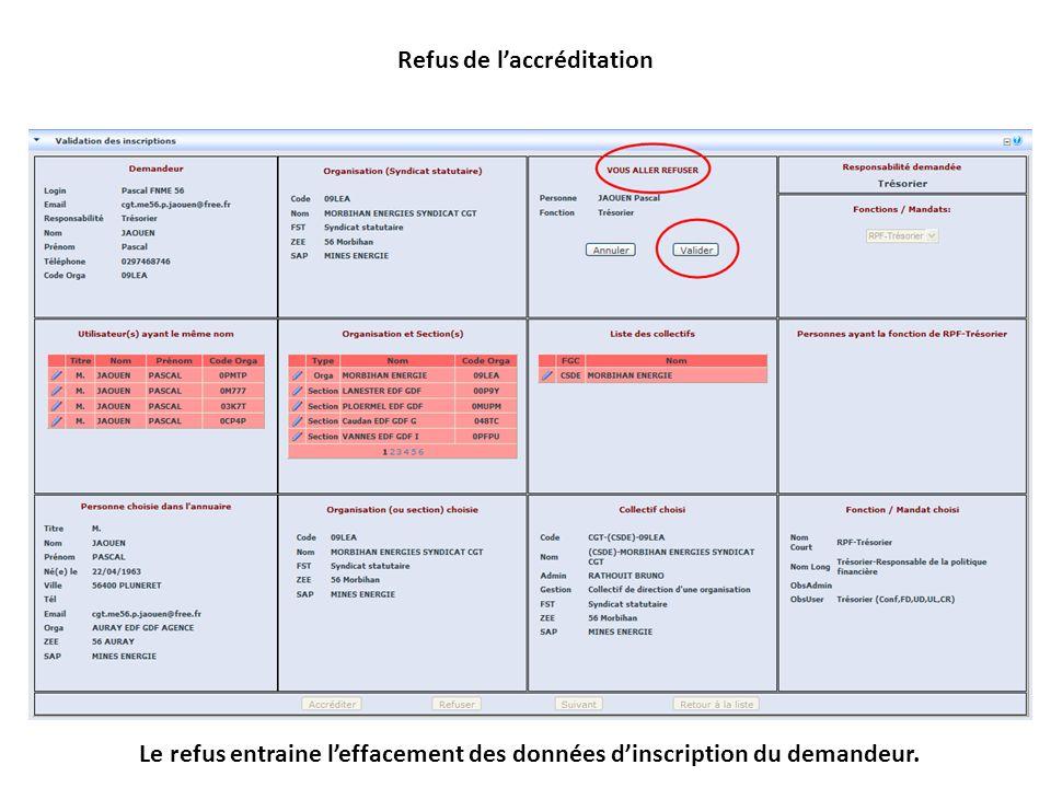 Refus de laccréditation Le refus entraine leffacement des données dinscription du demandeur.