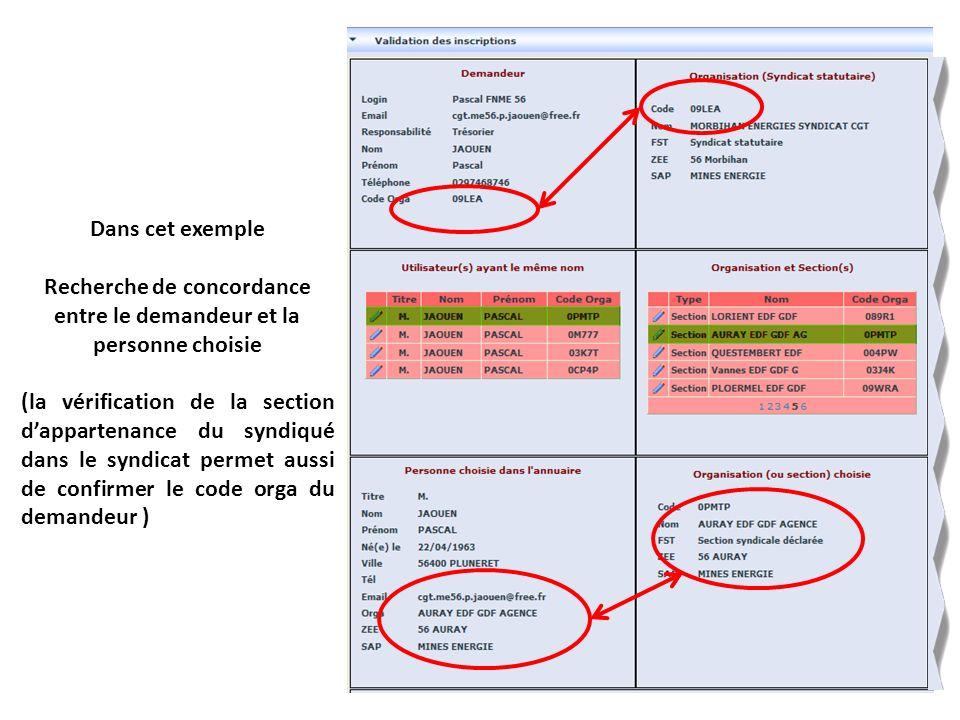 Dans cet exemple Recherche de concordance entre le demandeur et la personne choisie (la vérification de la section dappartenance du syndiqué dans le syndicat permet aussi de confirmer le code orga du demandeur )