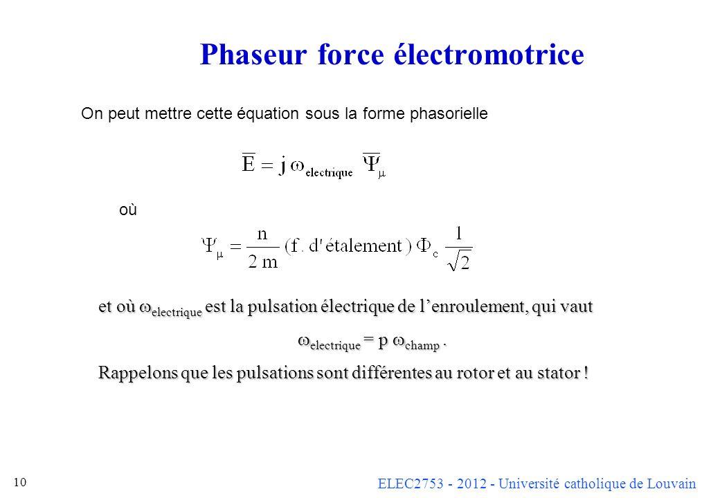 ELEC2753 - 2012 - Université catholique de Louvain 10 On peut mettre cette équation sous la forme phasorielle où et où electrique est la pulsation éle