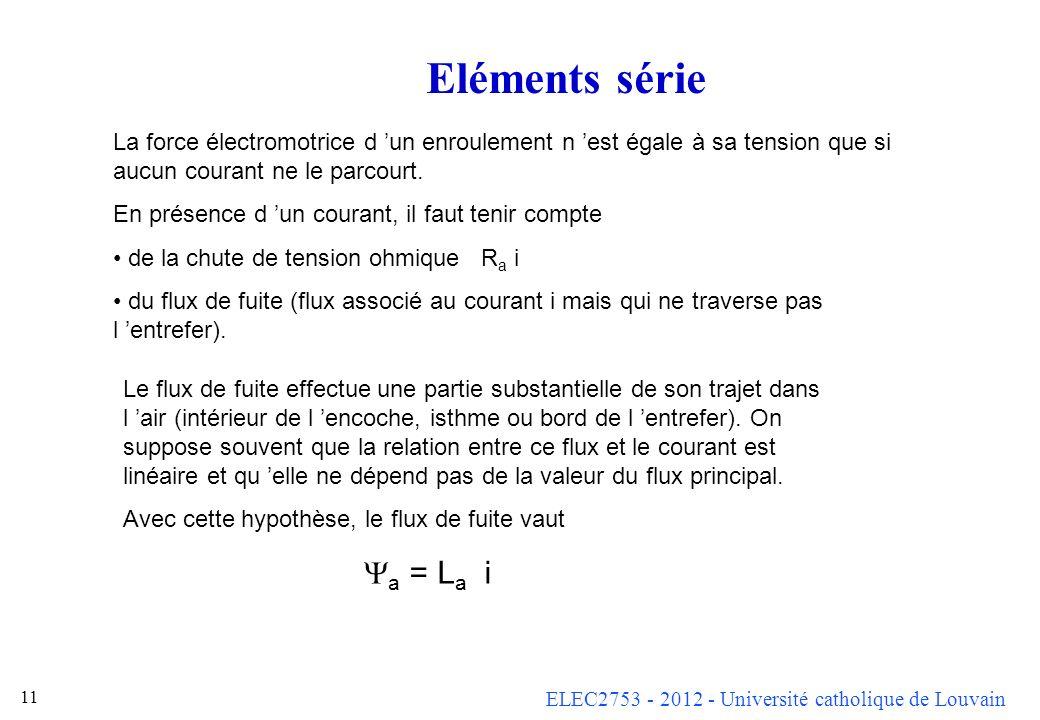 ELEC2753 - 2012 - Université catholique de Louvain 11 Eléments série La force électromotrice d un enroulement n est égale à sa tension que si aucun co