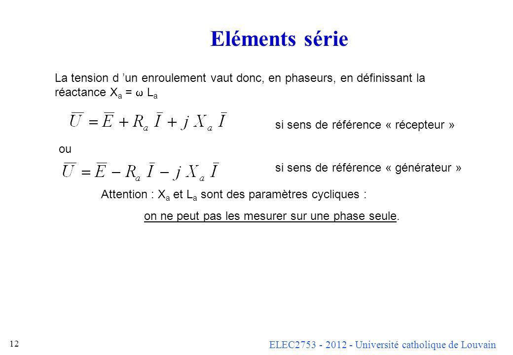 ELEC2753 - 2012 - Université catholique de Louvain 12 Eléments série La tension d un enroulement vaut donc, en phaseurs, en définissant la réactance X