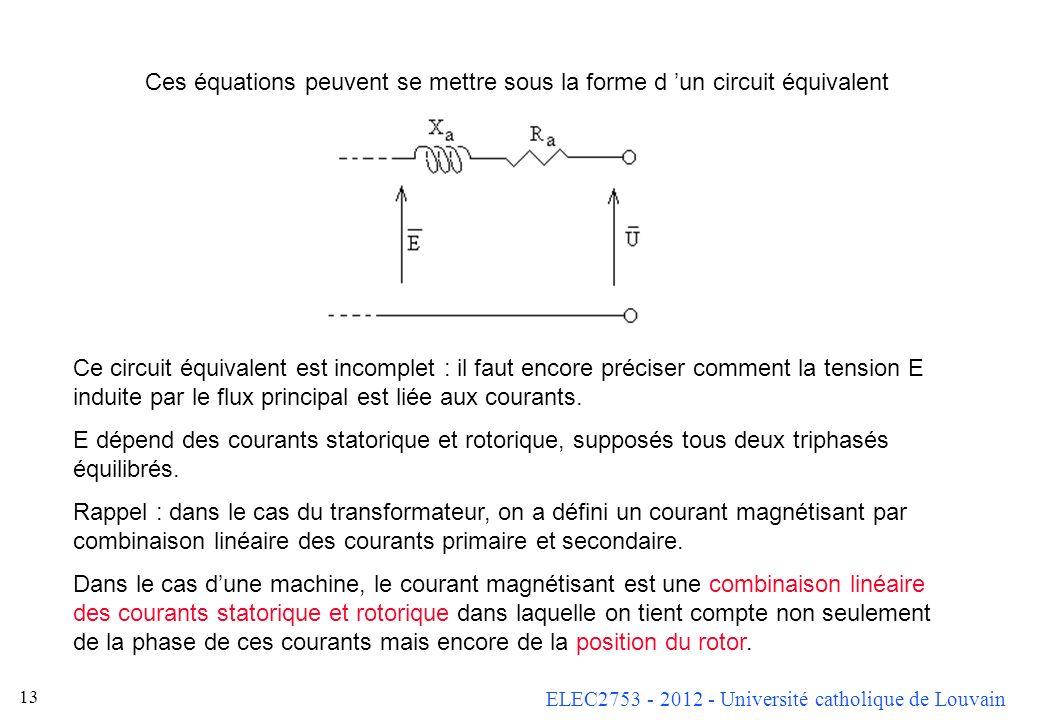 ELEC2753 - 2012 - Université catholique de Louvain 13 Ces équations peuvent se mettre sous la forme d un circuit équivalent Ce circuit équivalent est