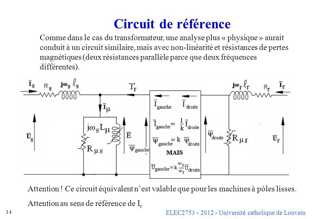 ELEC2753 - 2012 - Université catholique de Louvain 14 Circuit de référence Comme dans le cas du transformateur, une analyse plus « physique » aurait c
