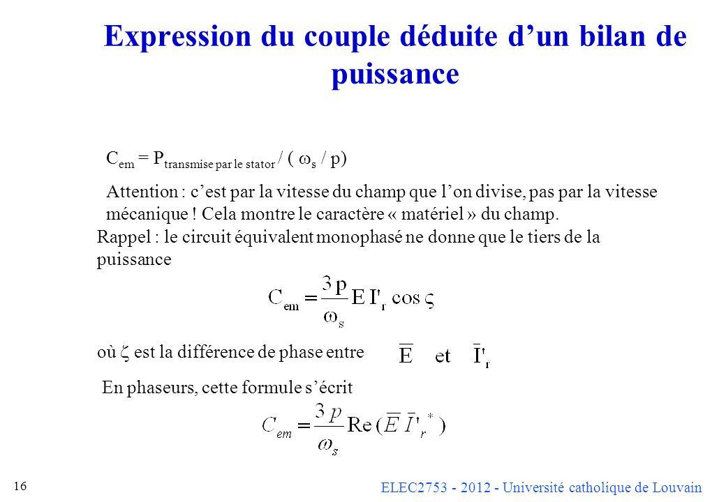 ELEC2753 - 2012 - Université catholique de Louvain 16 Expression du couple déduite dun bilan de puissance C em = P transmise par le stator / ( s / p)