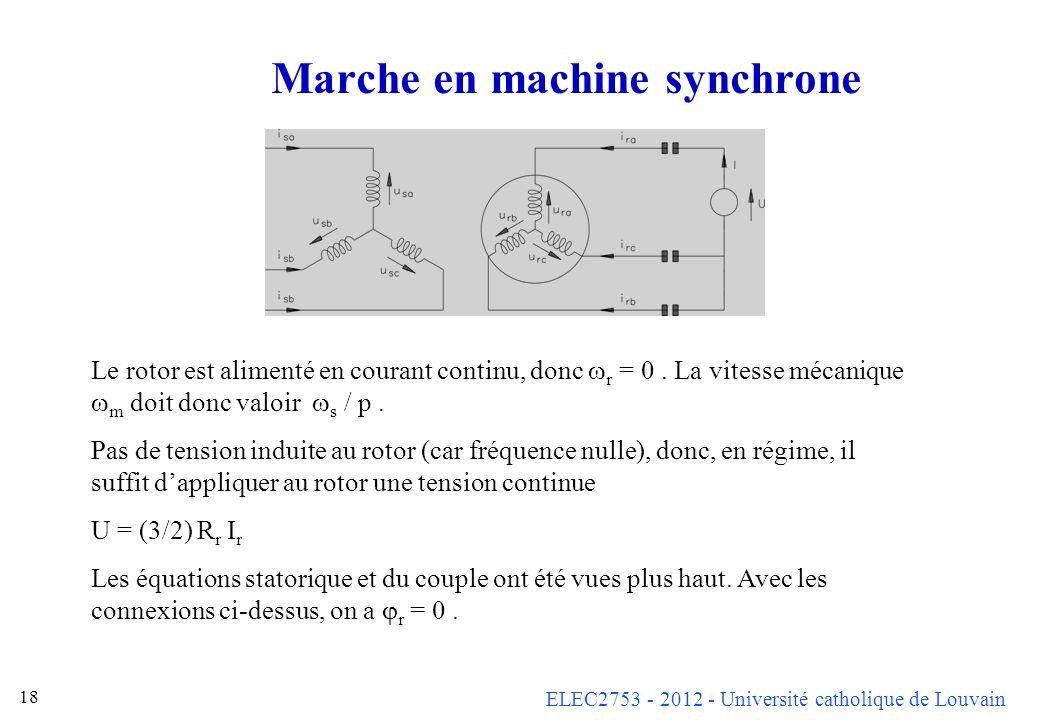 ELEC2753 - 2012 - Université catholique de Louvain 18 Marche en machine synchrone Le rotor est alimenté en courant continu, donc r = 0. La vitesse méc