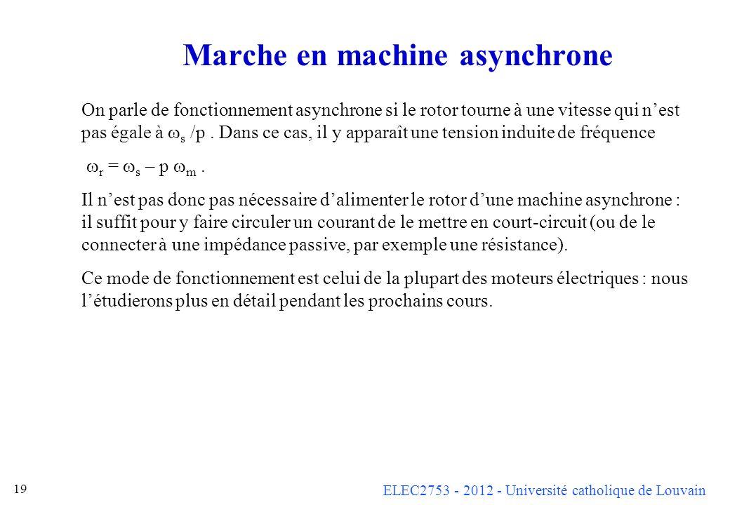 ELEC2753 - 2012 - Université catholique de Louvain 19 Marche en machine asynchrone On parle de fonctionnement asynchrone si le rotor tourne à une vite
