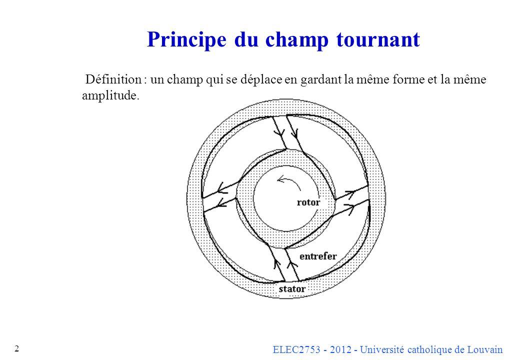 ELEC2753 - 2012 - Université catholique de Louvain 2 Principe du champ tournant Définition : un champ qui se déplace en gardant la même forme et la mê
