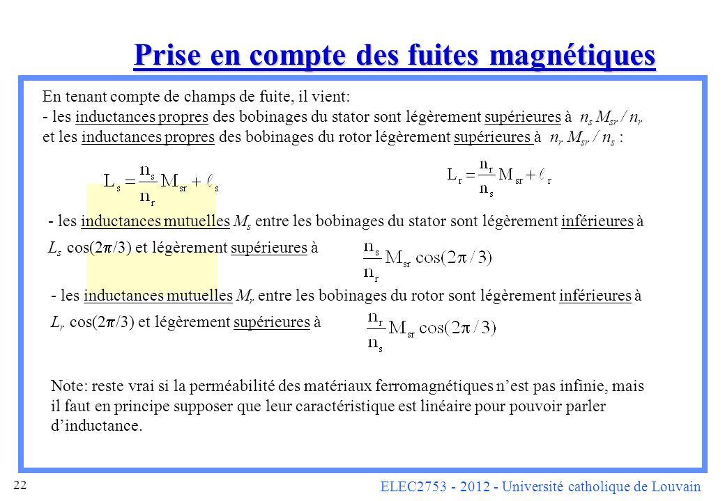 ELEC2753 - 2012 - Université catholique de Louvain 22 Prise en compte des fuites magnétiques En tenant compte de champs de fuite, il vient: - les indu