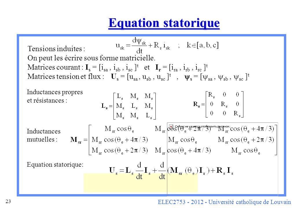 ELEC2753 - 2012 - Université catholique de Louvain 23 Equation statorique Inductances propres et résistances : Inductances mutuelles : Equation stator