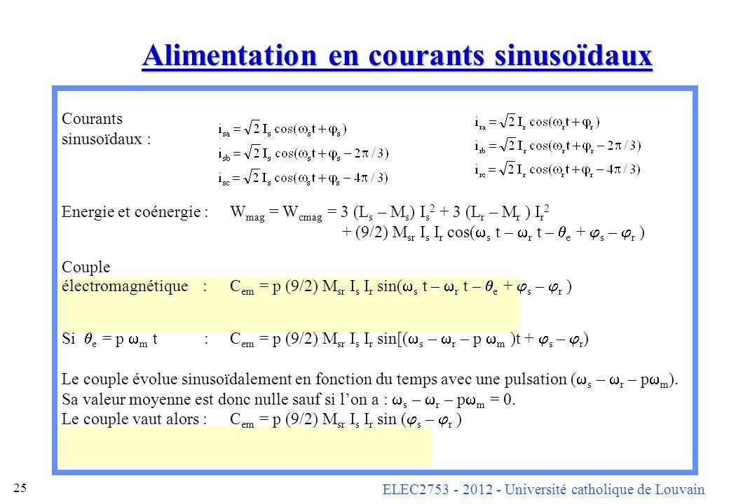 ELEC2753 - 2012 - Université catholique de Louvain 25 Courants sinusoïdaux : Energie et coénergie : W mag = W cmag = 3 (L s – M s ) I s 2 + 3 (L r – M