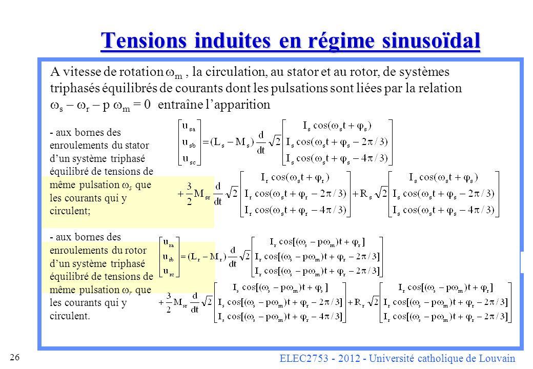 ELEC2753 - 2012 - Université catholique de Louvain 26 Tensions induites en régime sinusoïdal - aux bornes des enroulements du stator dun système triph
