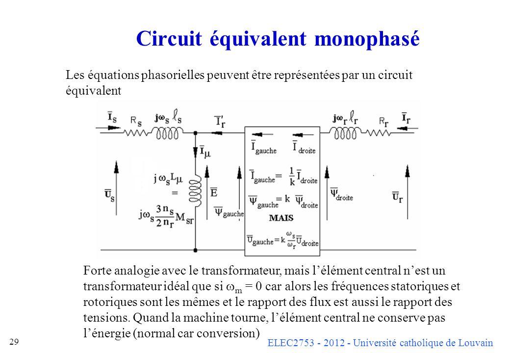 ELEC2753 - 2012 - Université catholique de Louvain 29 Circuit équivalent monophasé Les équations phasorielles peuvent être représentées par un circuit