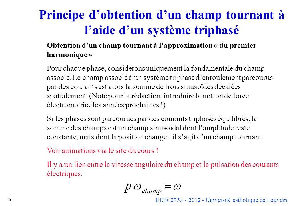 ELEC2753 - 2012 - Université catholique de Louvain 7 Principe du champ tournant Condition sur le nombre de paires de pôles Le stator et le rotor dune machine à champ tournant doivent avoir la même valeur p.