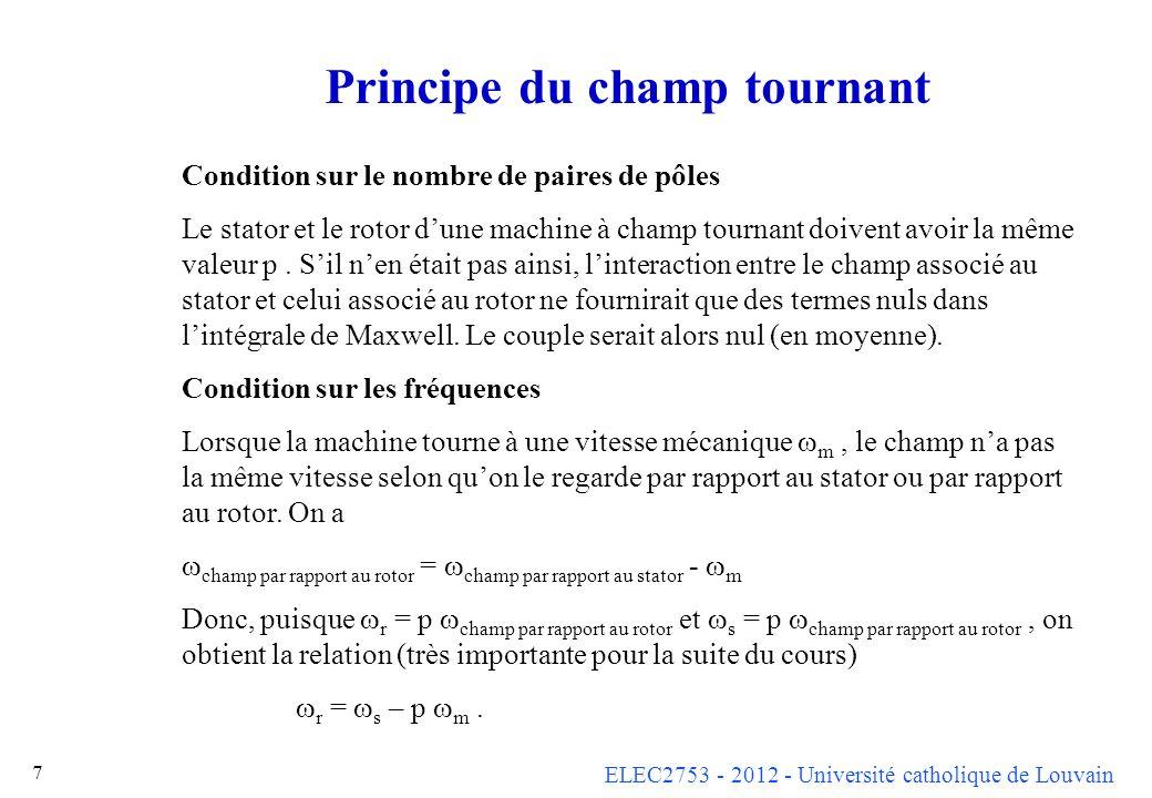 ELEC2753 - 2012 - Université catholique de Louvain 7 Principe du champ tournant Condition sur le nombre de paires de pôles Le stator et le rotor dune