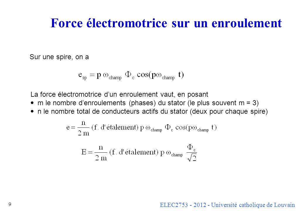 ELEC2753 - 2012 - Université catholique de Louvain 10 On peut mettre cette équation sous la forme phasorielle où et où electrique est la pulsation électrique de lenroulement, qui vaut electrique = p champ.