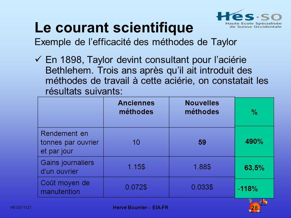 Hervé Bourrier - EIA-FR 28 HEG071127 28 Le courant scientifique Exemple de lefficacité des méthodes de Taylor En 1898, Taylor devint consultant pour l