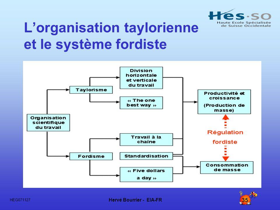 Hervé Bourrier - EIA-FR 35 HEG071127 35 Lorganisation taylorienne et le système fordiste