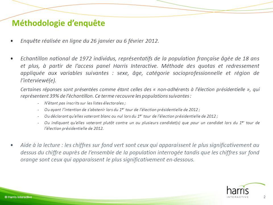 Méthodologie denquête © Harris Interactive 2 Enquête réalisée en ligne du 26 janvier au 6 février 2012. Echantillon national de 1972 individus, représ
