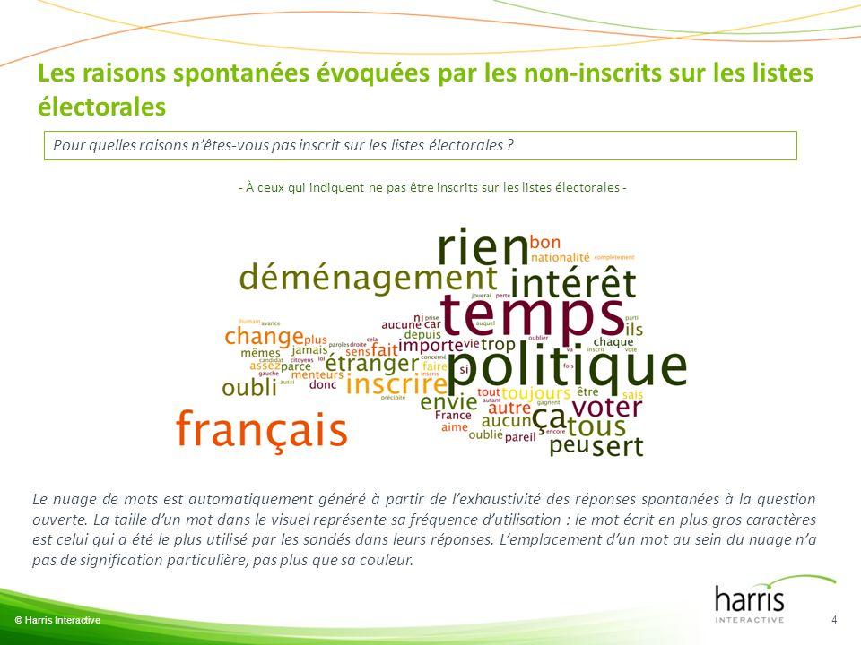 © Harris Interactive 4 Pour quelles raisons nêtes-vous pas inscrit sur les listes électorales ? Les raisons spontanées évoquées par les non-inscrits s