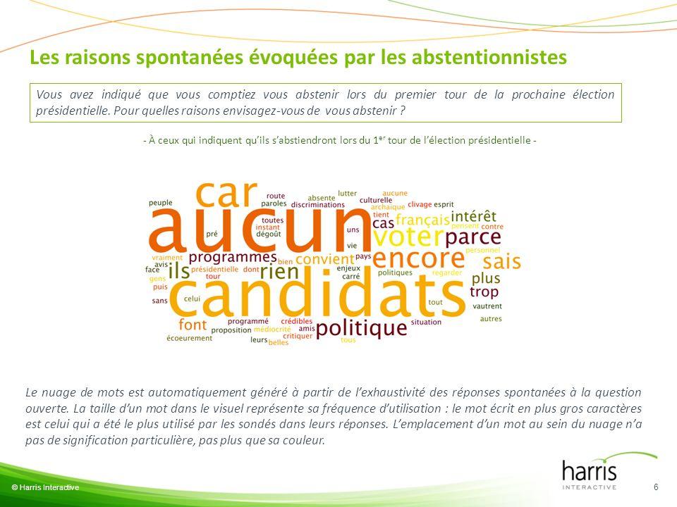 © Harris Interactive 6 Vous avez indiqué que vous comptiez vous abstenir lors du premier tour de la prochaine élection présidentielle. Pour quelles ra