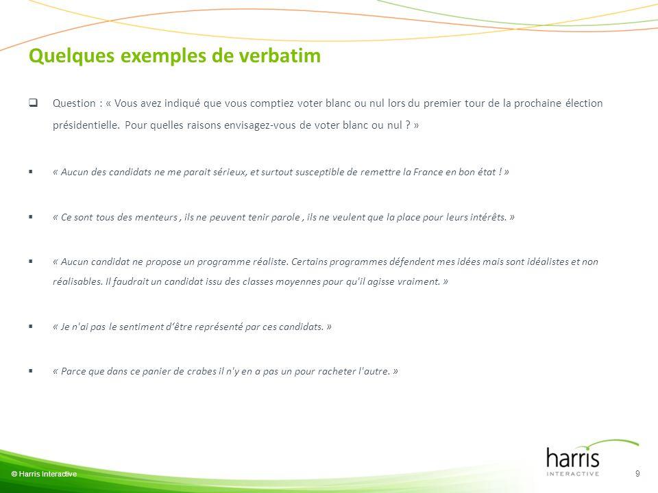 Quelques exemples de verbatim © Harris Interactive 9 Question : « Vous avez indiqué que vous comptiez voter blanc ou nul lors du premier tour de la pr