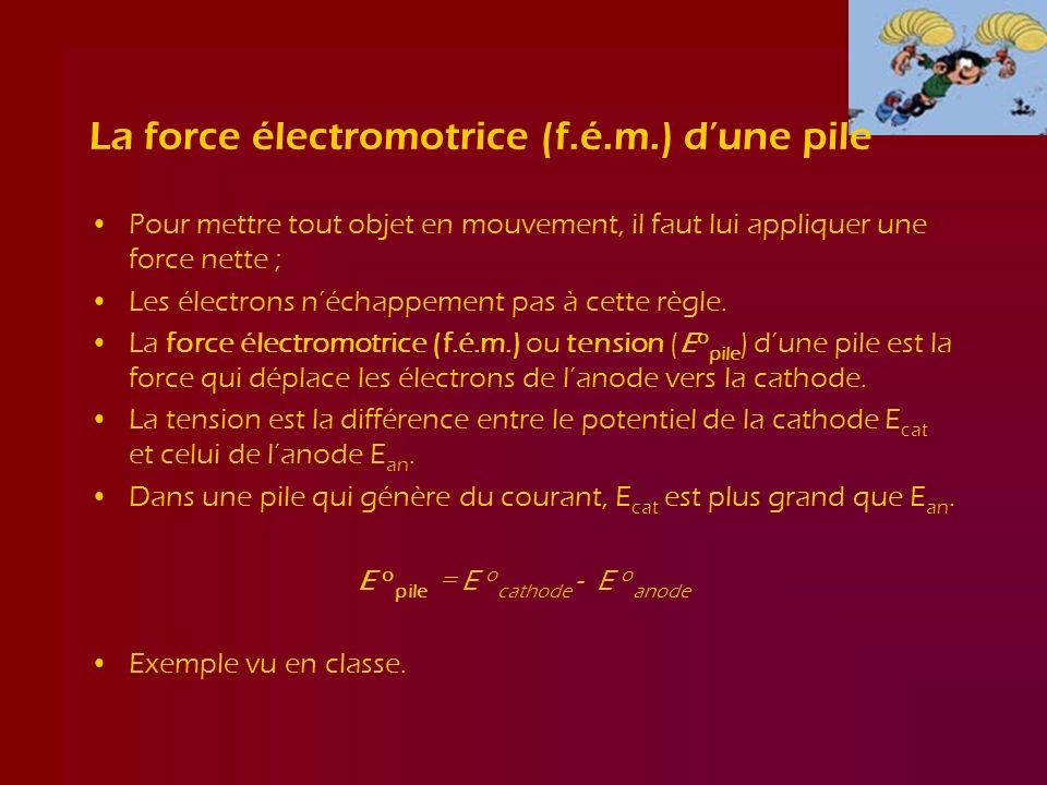 La force électromotrice (f.é.m.) dune pile Pour mettre tout objet en mouvement, il faut lui appliquer une force nette ; Les électrons néchappement pas