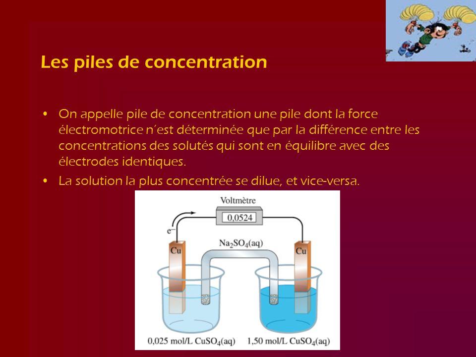 Les piles de concentration On appelle pile de concentration une pile dont la force électromotrice nest déterminée que par la différence entre les conc