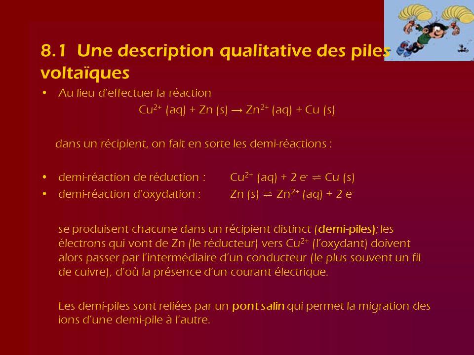 8.1 Une description qualitative des piles voltaïques Au lieu deffectuer la réaction Cu 2+ (aq) + Zn (s) Zn 2+ (aq) + Cu (s) dans un récipient, on fait