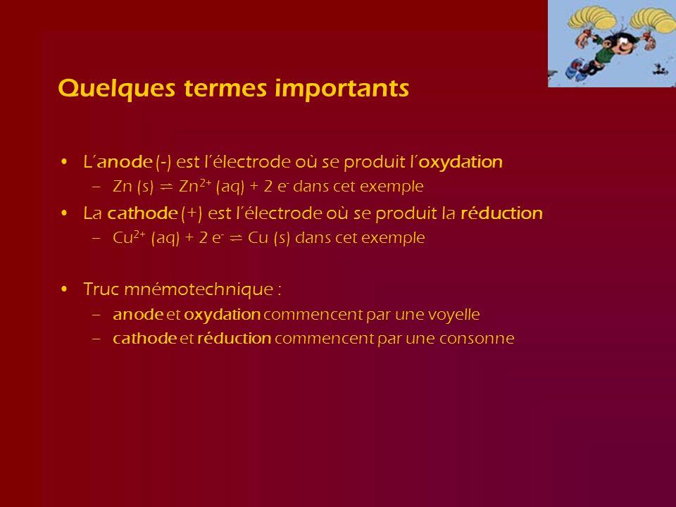 Quelques termes importants Lanode (-) est lélectrode où se produit loxydation –Zn (s) Zn 2+ (aq) + 2 e - dans cet exemple La cathode (+) est lélectrod