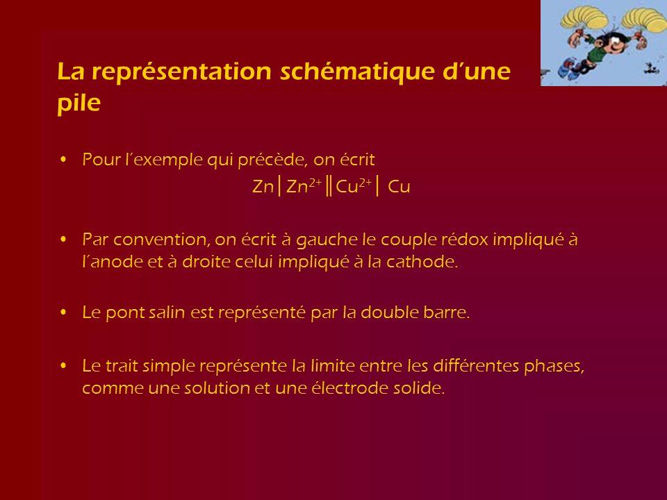 La représentation schématique dune pile Pour lexemple qui précède, on écrit Zn Zn 2+ Cu 2+ Cu Par convention, on écrit à gauche le couple rédox impliq