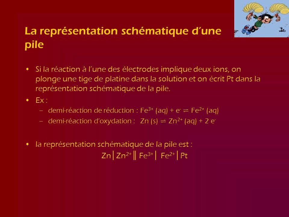 La représentation schématique dune pile Si la réaction à lune des électrodes implique deux ions, on plonge une tige de platine dans la solution et on