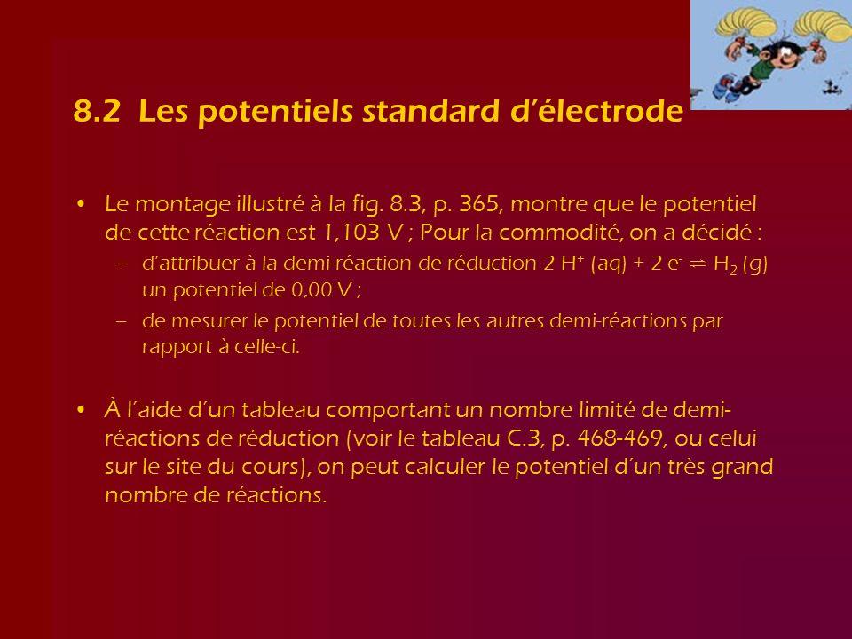 Les potentiels standard délectrode Le tableau des potentiels est un tableau des potentiels de réduction ; à noter : –les potentiels sont mesurés aux condition standard : T = 25 °C, P = 101,3 kPa, concentrations = 1,00 mol/L ; –le symbole « ° » dans E° signifie « aux conditions standard » ; –dans chaque demi-réaction, les électrons sont du côté des réactifs (puisquil sagit de demi-réactions de réduction) ; –loxydant est du côté des réactifs (il capte des électrons) et le réducteur est du côté des produits ; –les demi-réactions sont classées en ordre de potentiel de réduction décroissant ; –le meilleur oxydant est en haut du tableau (F 2 ) et le moins bon est en bas (Li + ) ; –le meilleur réducteur est en bas du tableau (Li) et le moins bon est en haut (F - ) ; –quelques substances sont à la fois oxydant et réducteur, ex.: Fe 2+, H 2 O.