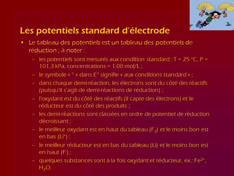 Calcul du potentiel standard Pour calculer le potentiel dune réaction doxydoréduction, on identifie les demi-réactions impliquées et on additionne les potentiels ; Remarques : –lorsquon inverse une demi-réaction, on change le signe du potentiel –lorsquon multiplie une demi-réaction (pour faire en sorte que les électrons sannulent), on ne multiplie pas les potentiels