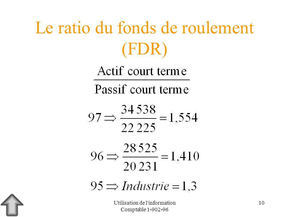 Utilisation de l'information Comptable 1-902-96 10 Le ratio du fonds de roulement (FDR)