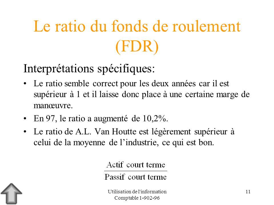 Utilisation de l'information Comptable 1-902-96 11 Le ratio du fonds de roulement (FDR) Interprétations spécifiques: Le ratio semble correct pour les